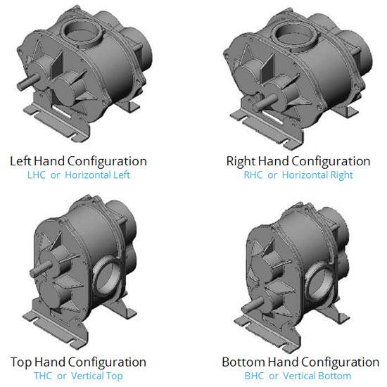 blower configuration options