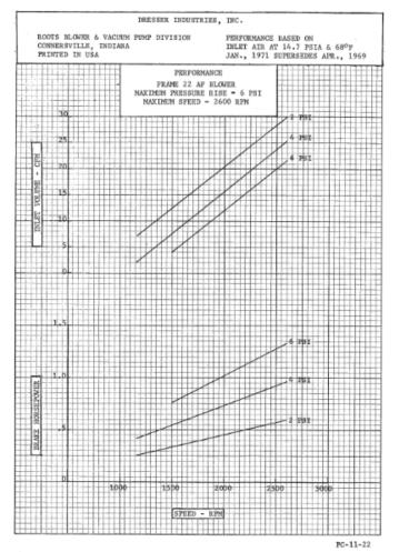 af-performance-curves-thumb