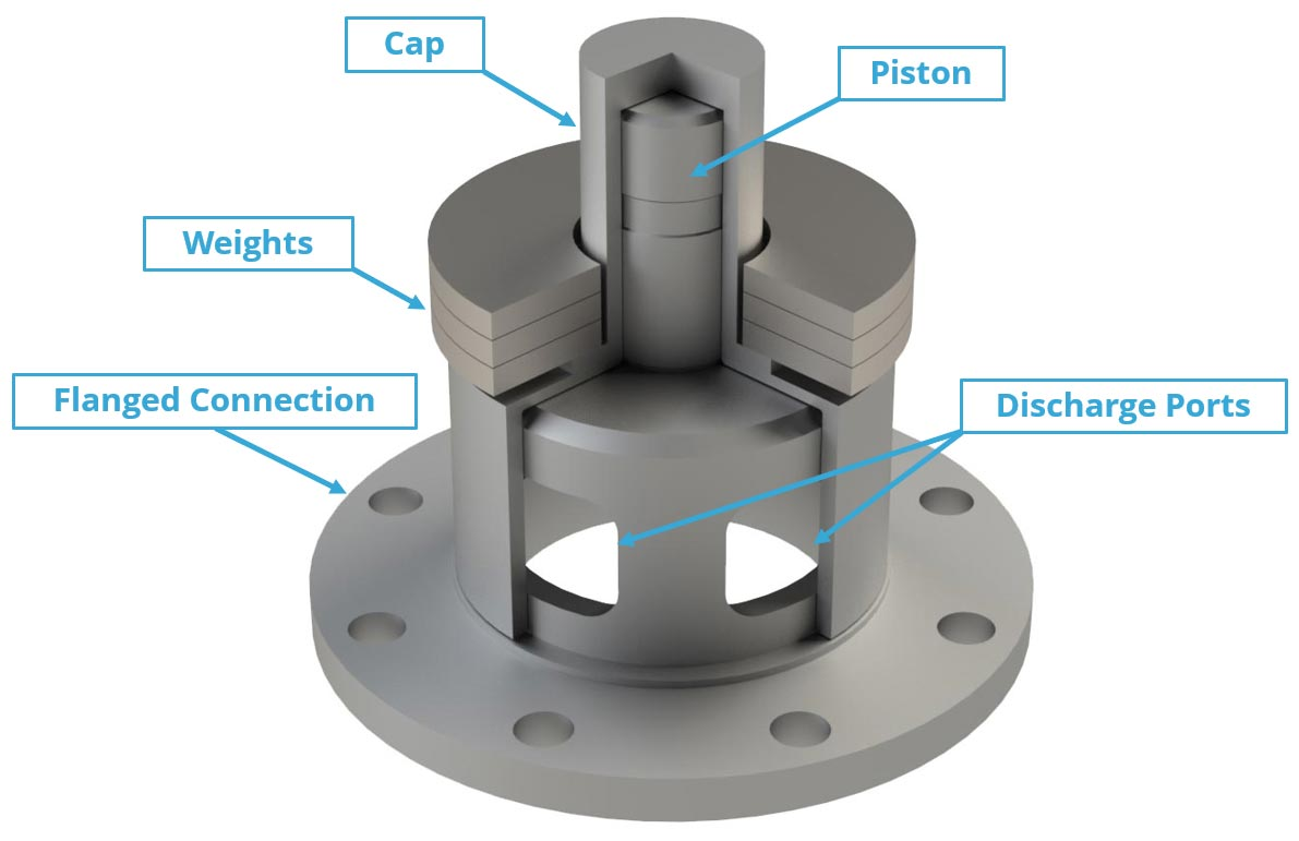 weighted relief valve diagram